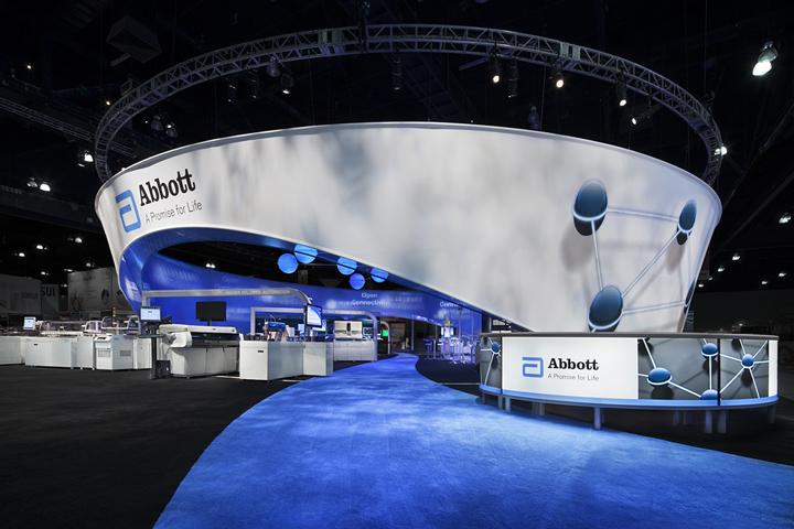 Abbott Company Profile