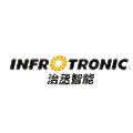 Zhejiang Infrotronic Precision Machine Tool Technology
