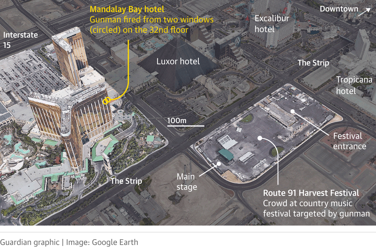 Mandalay Bay attack: at least 58 killed in deadliest US shooting