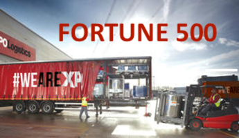 Fortune 500 – Fastest Growing and Shrinking Companies